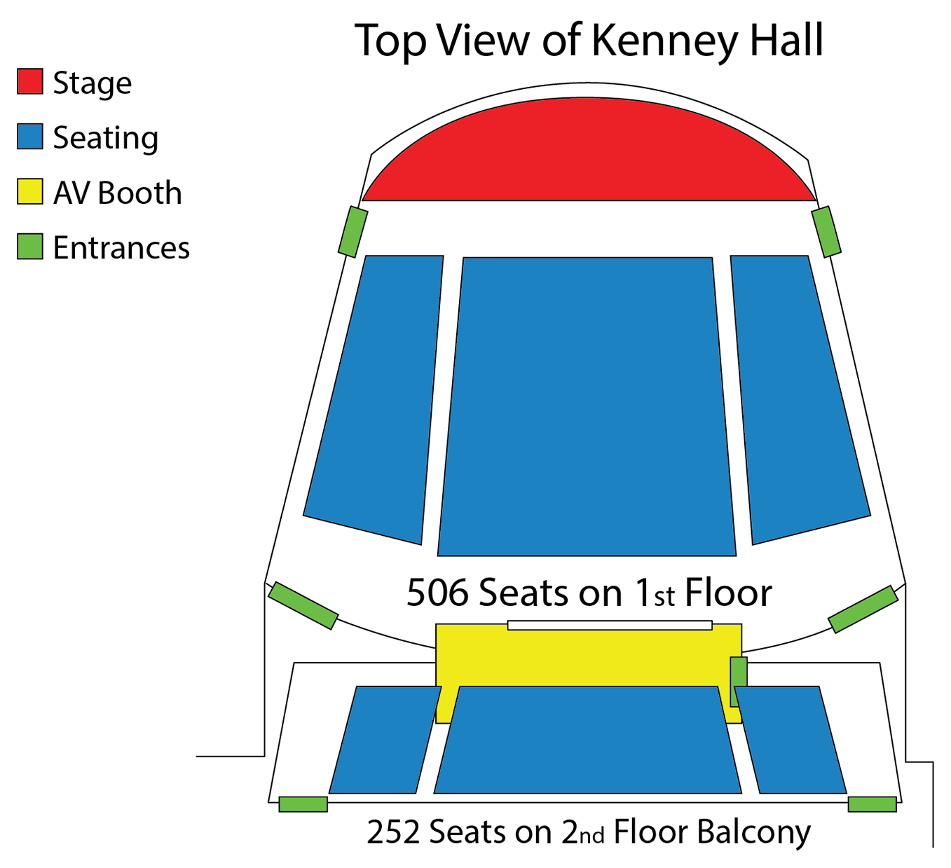 Kenney Hall overhead view